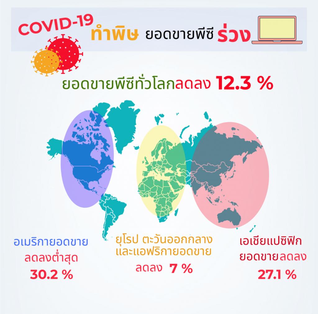 FINAL_THAI 1