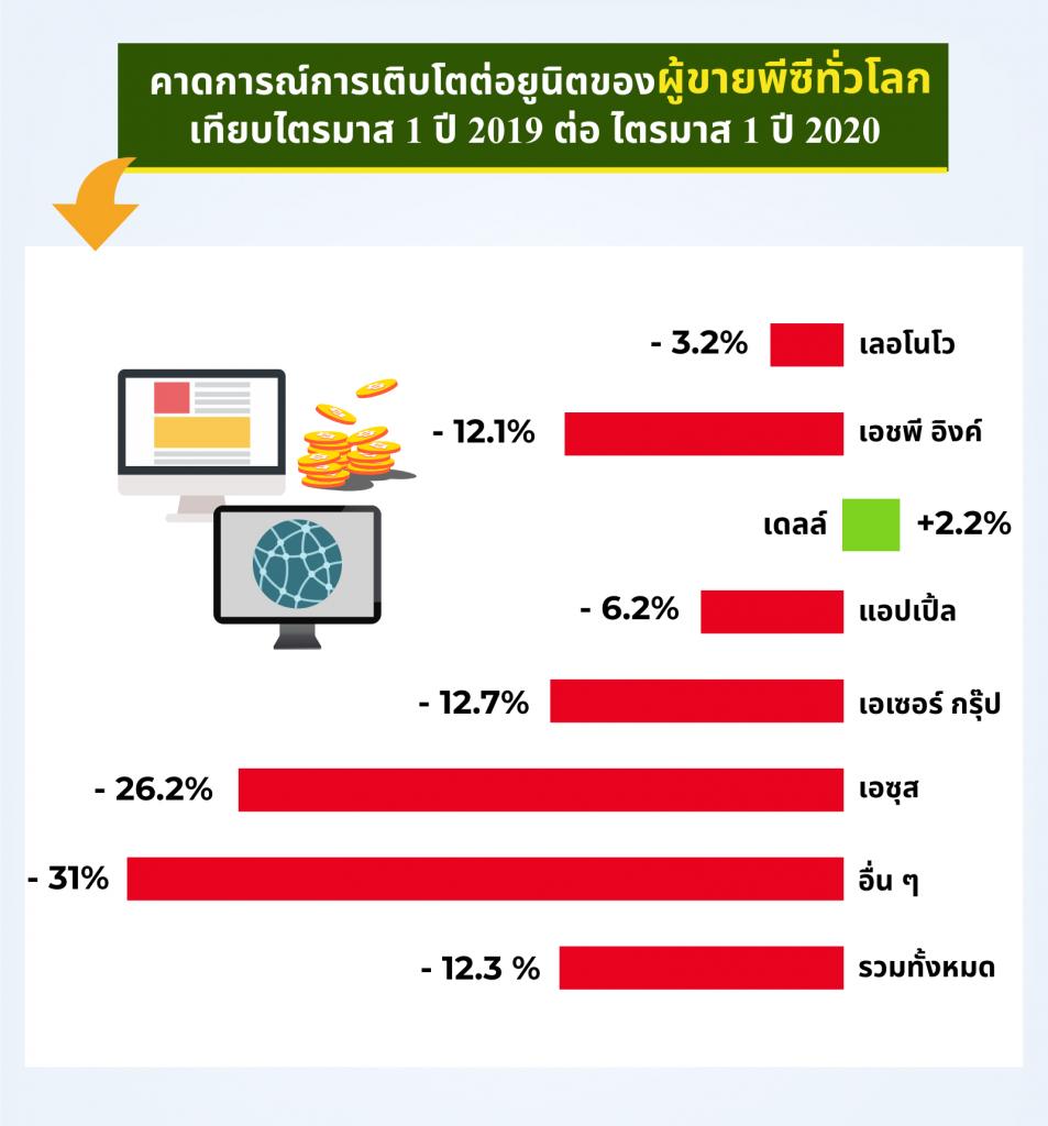FINAL_THAI